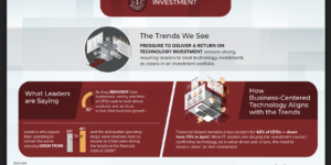 A deeper dive into investment trends of business-centered technology.